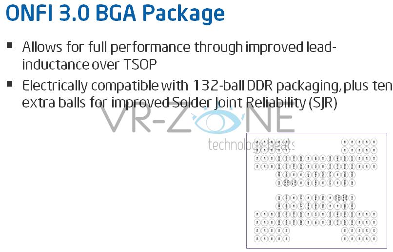 Intel_NAND_BGA_Package