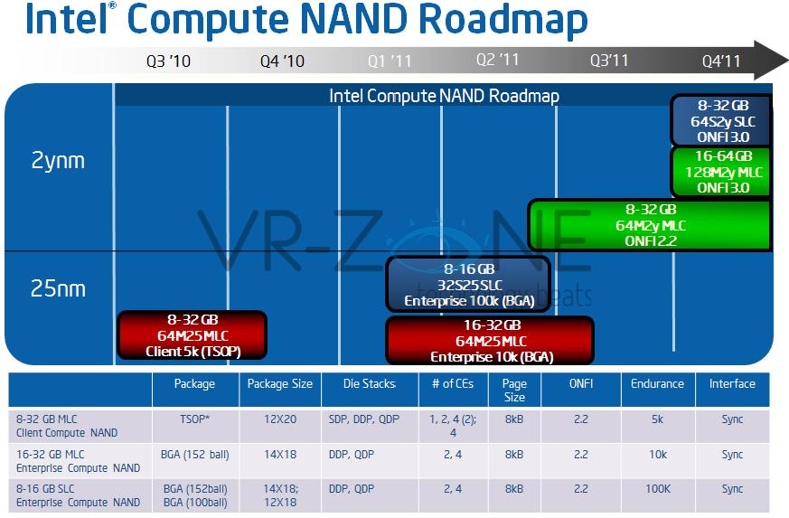 Intel_NAND_Roadmap2