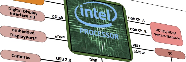 Intel_kaby_lake_717