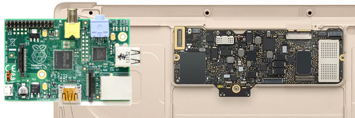 Macbook_vs_raspberry_pi