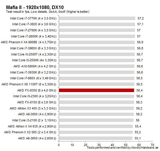 Mafia_II