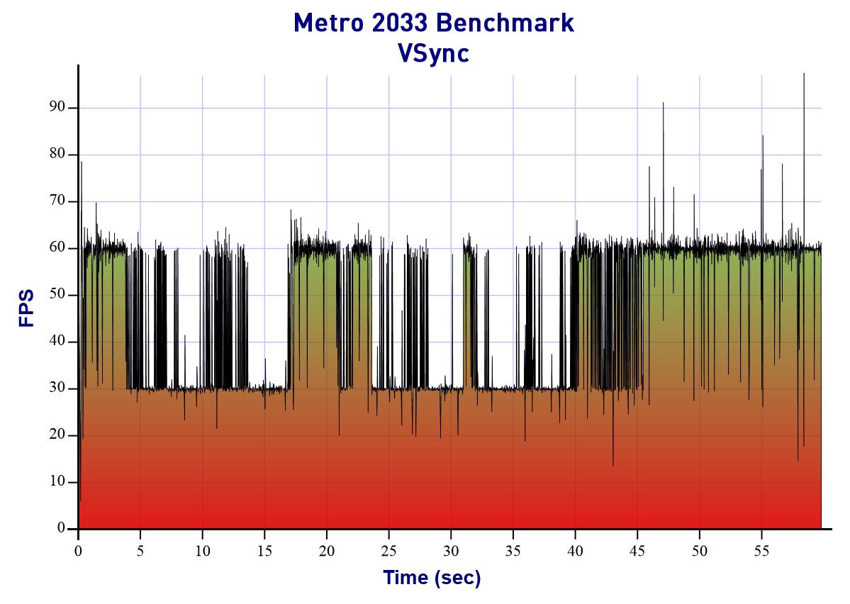 Metro2033-VSync