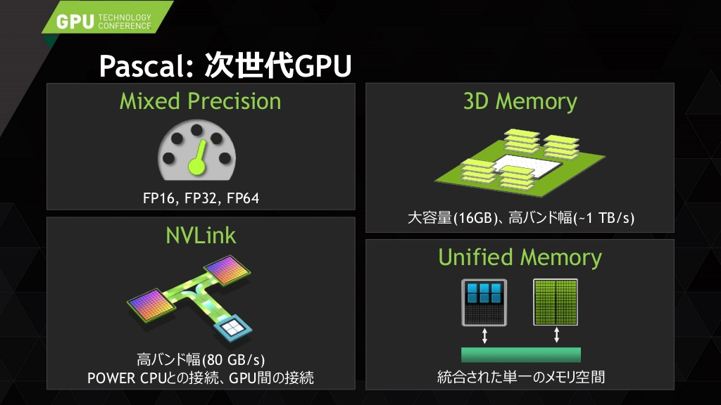 NVIDIA Pascal GPU Specifications