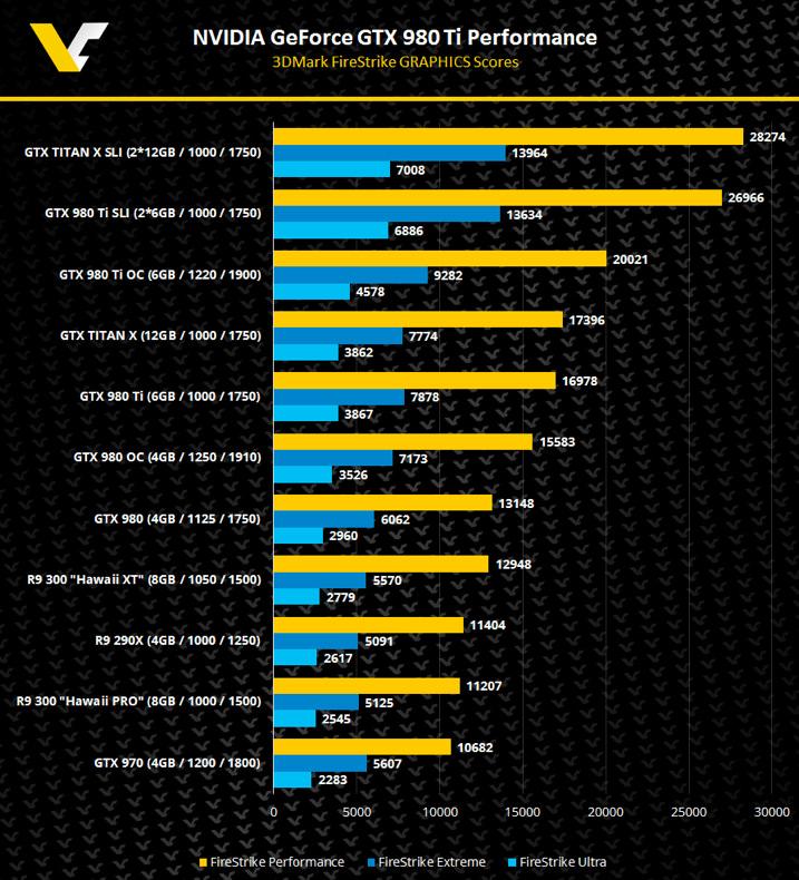 Nvidia_Geforce_GTX_980_ti_3D_mark