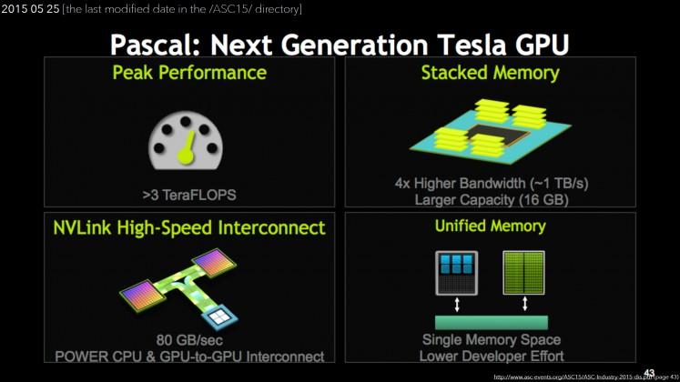 Nvidia Pascal Tesla nyheter