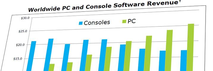 PC_gaming