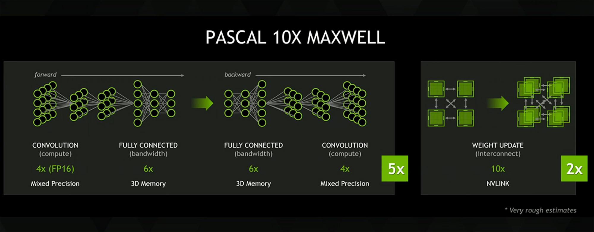 Pascal_10x