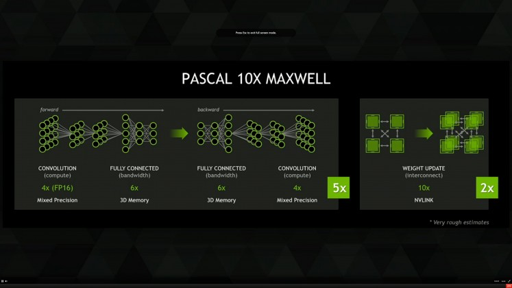Pascal_10x_maxwell