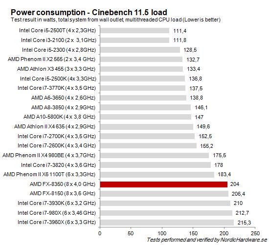 Power_Cinebench