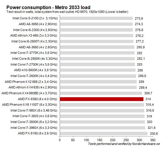 Power_Metro