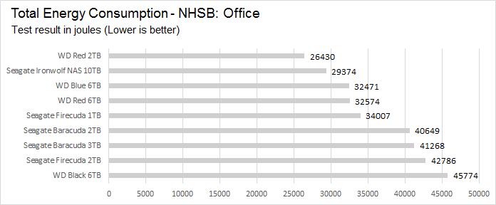 power_nhsb_office