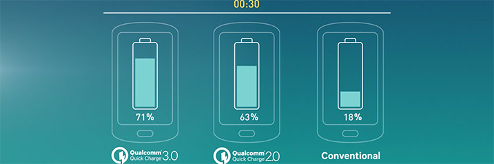 Quickcharge3 717