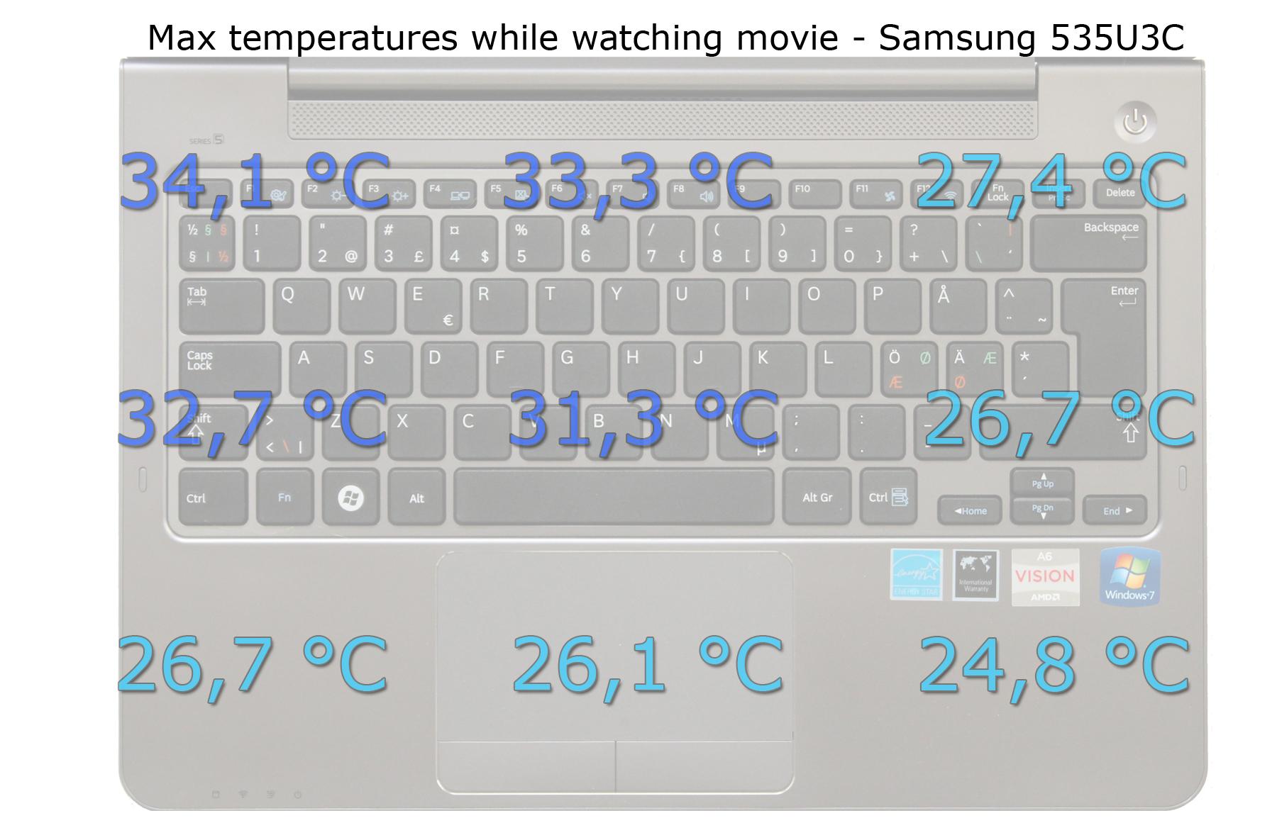 Samsung_535U3C_Temp1