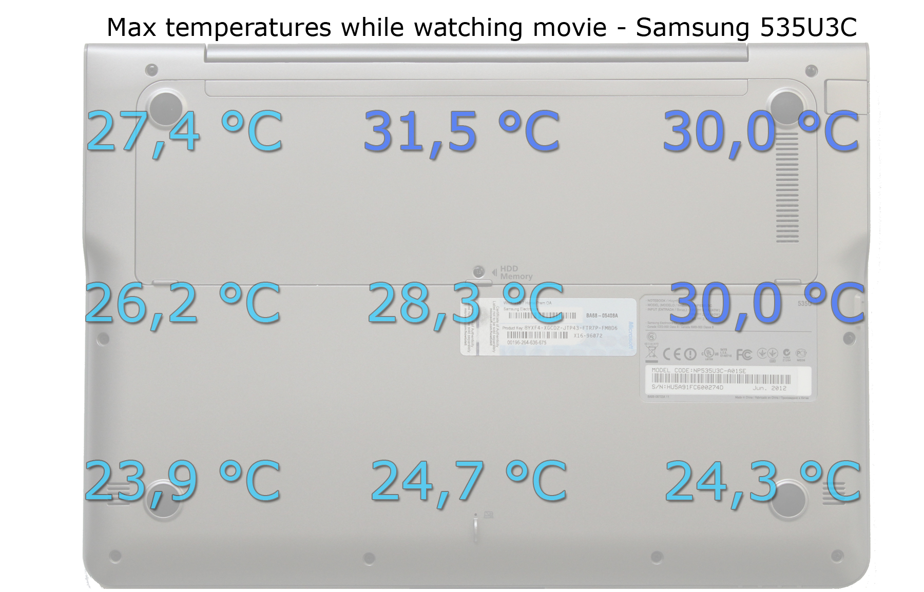 Samsung_535U3C_Temp2