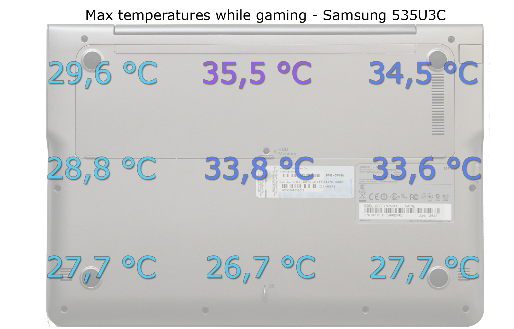 Samsung_535U3C_Temp4