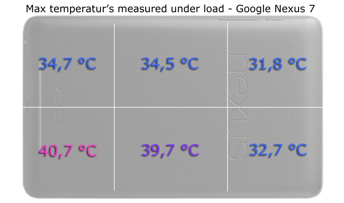 Temperature_basemark
