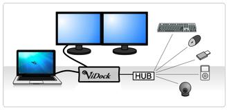 ViDock_koncept
