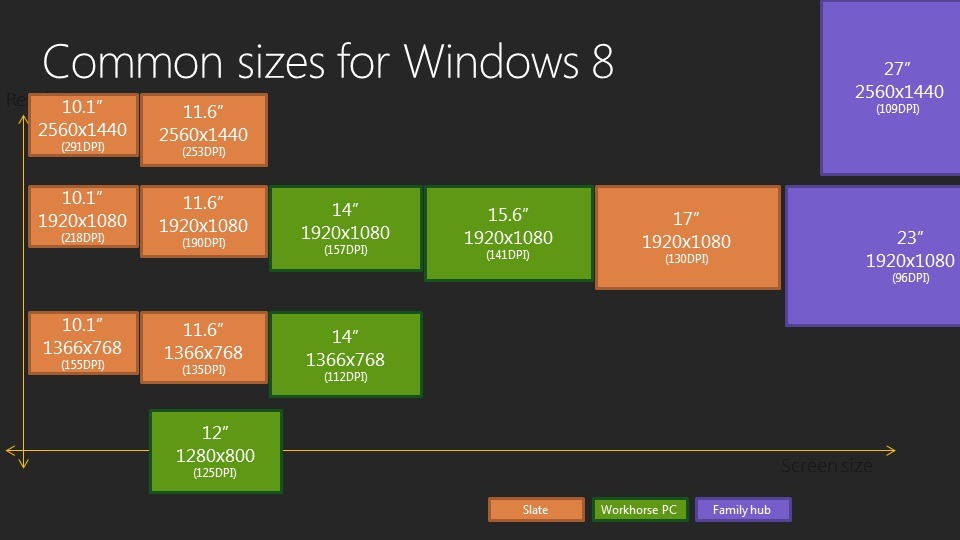 Windows_8_Common_resolutions