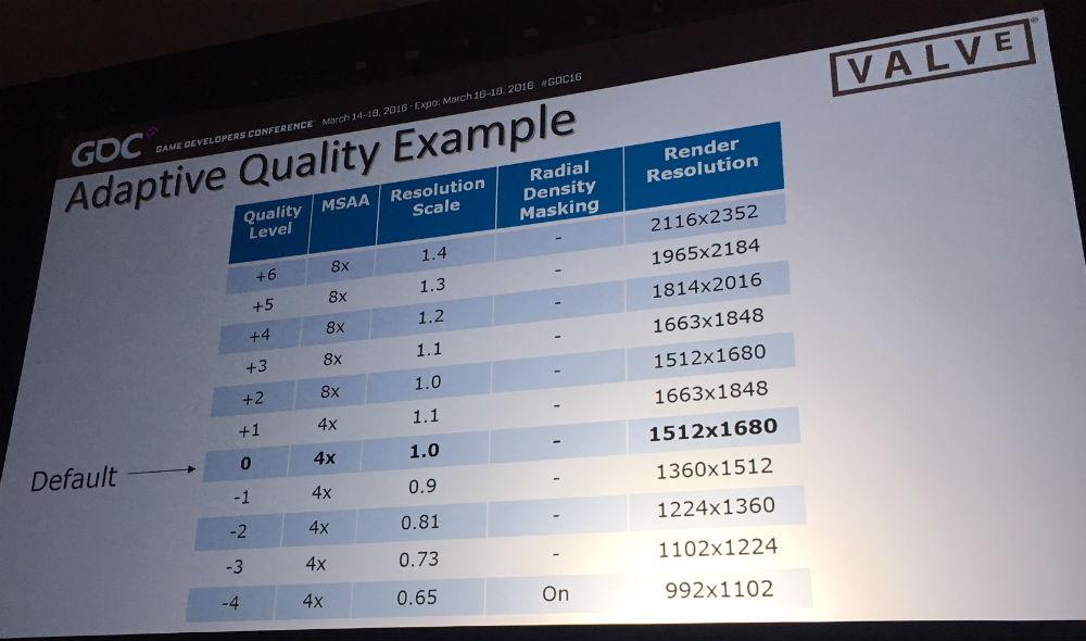 adaptive-quality-valve