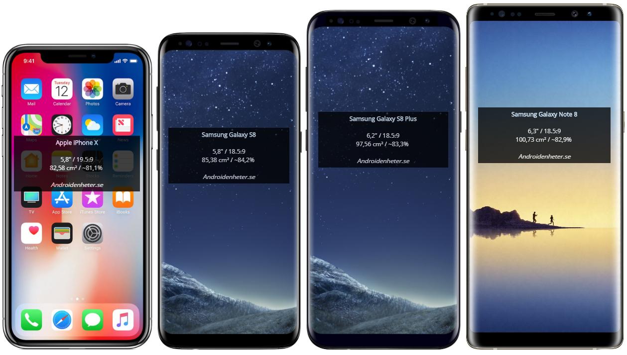 Jämför iphone 6 och 8
