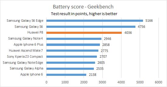 battery_score_mark