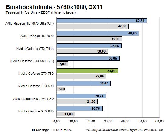 bioshock5760