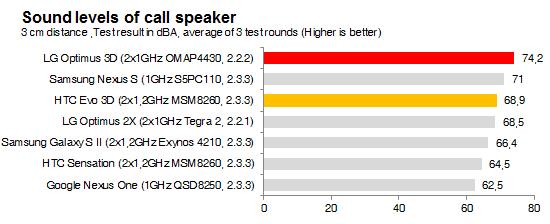 call.speaker