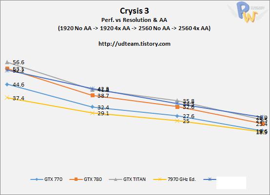 ch3_crysis3_all