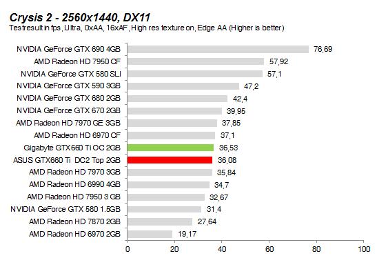 Crysis22560
