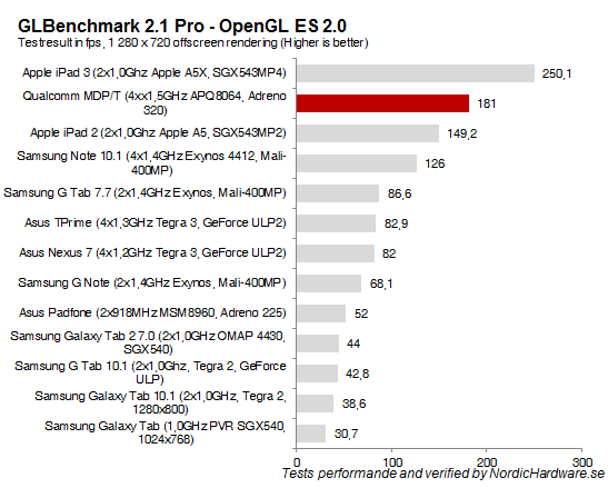 gl2.1pro