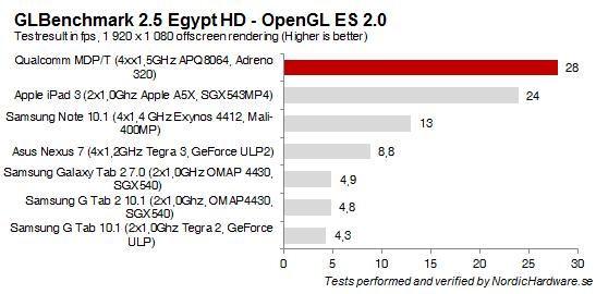 gl2.5egyptHD