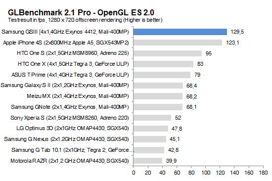 gs3pro