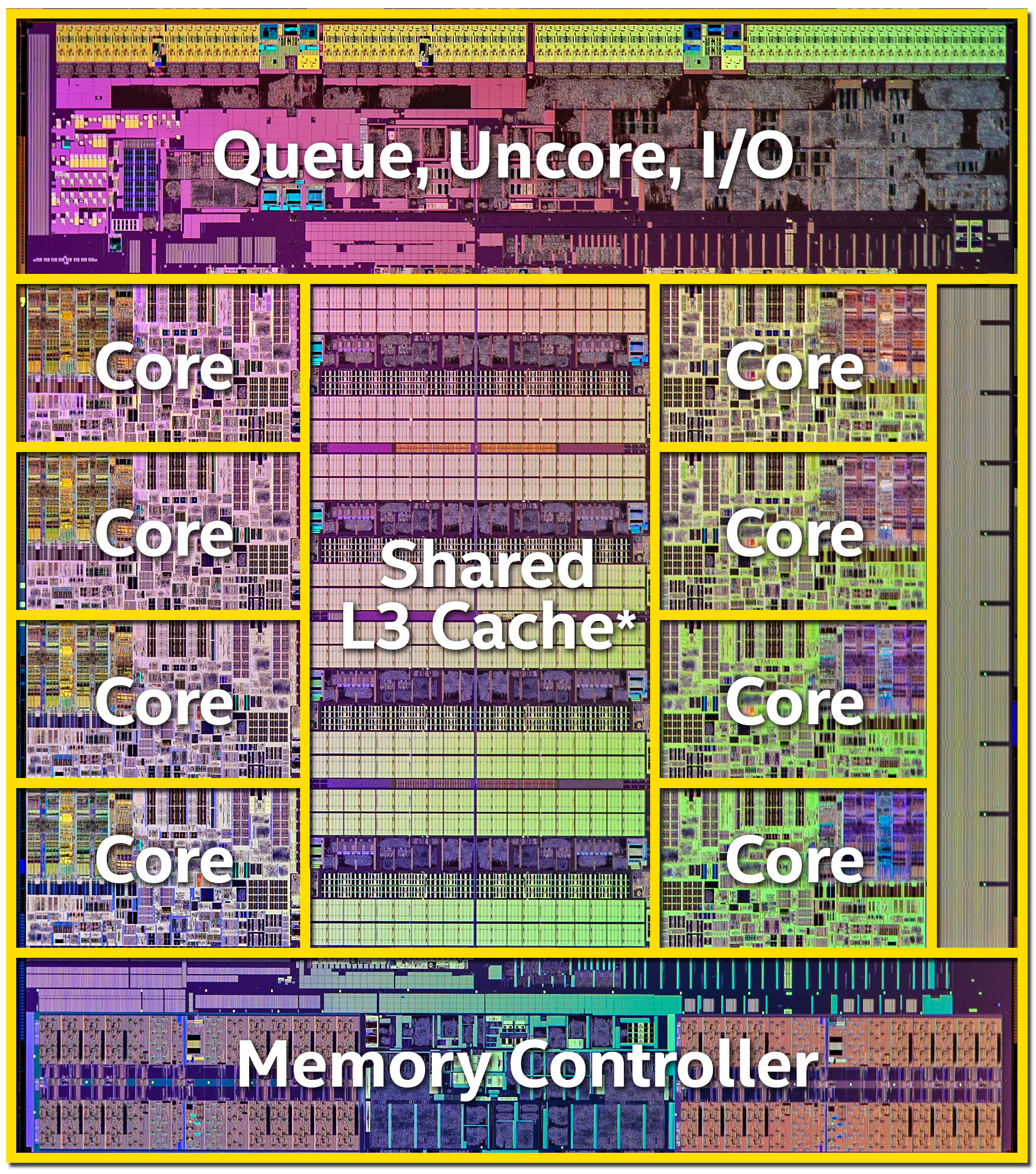 haswell-e_cores