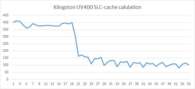 kingstonl_uv400480_slc-cacl