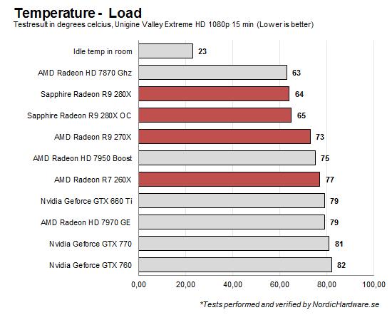 temp_load_3