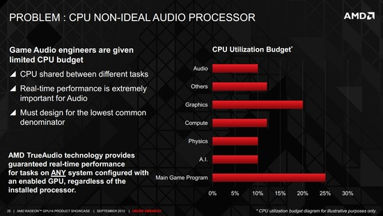trueaudio_cpu_problems