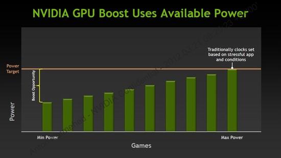 32_GPU_Boost