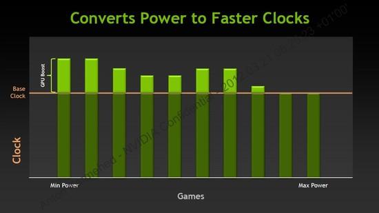 34_GPU_Boost