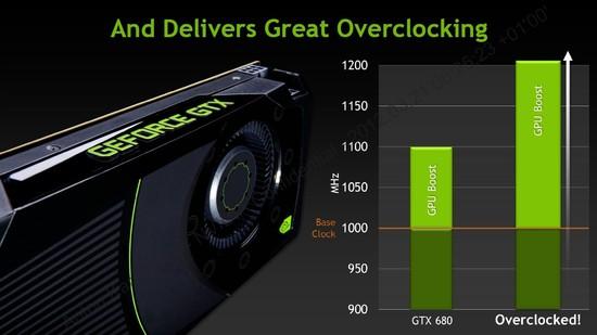 35_GPU_Boost_OC