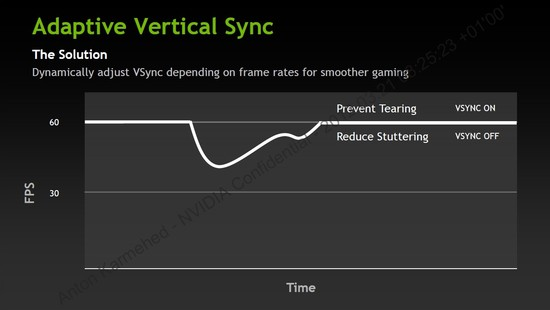53_Adaptive_VSync
