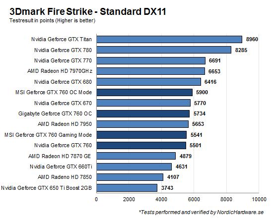3dmark_standard