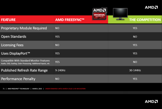 freesync_features