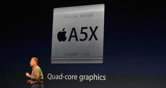 applea5x