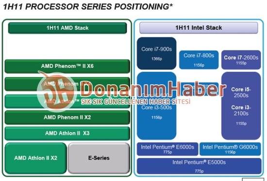 AMD_Bulldozer_2011a