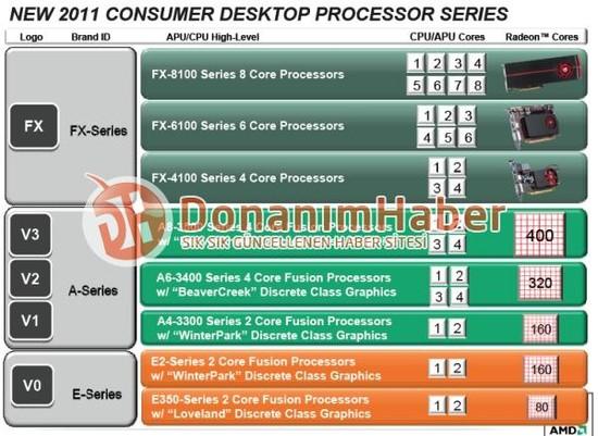 AMD_Bulldozer_2011c