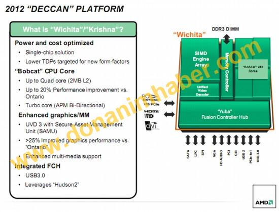 AMD_Deccan1