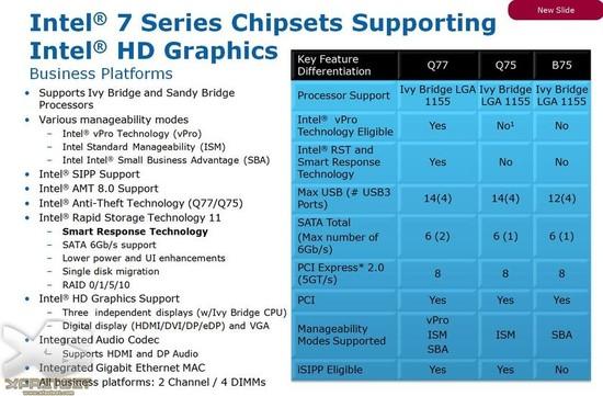 Intel_Q77-Q75-B75