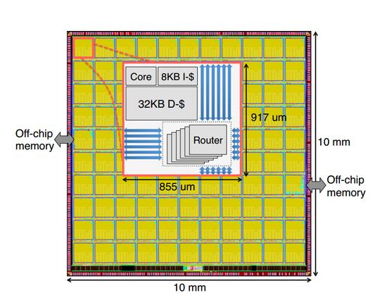 EMM_layout