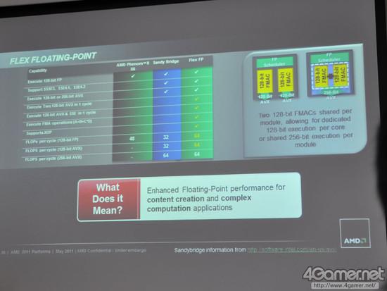 AMD_E3_Bulldozer4