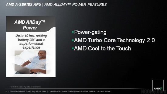 AMD_Fusion_Strategy_Slide_13